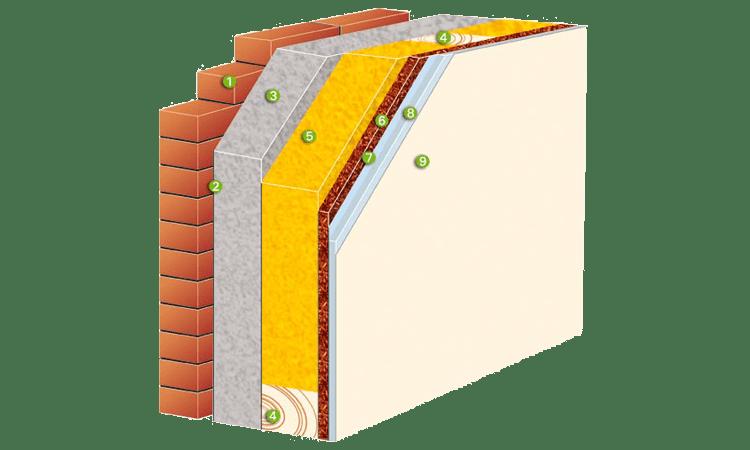 Das Beste was Ihrem Haus passieren kann – die GUSSEK-Thermo-Außenwand – 2-schalig, Verblendstein, 0,139 W/m² K
