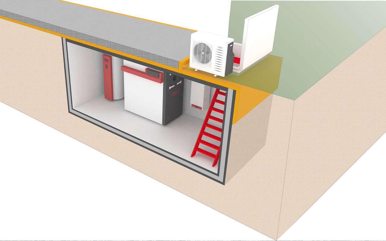 Viel Platz für die Haustechnik mit der KNECHT-Technikbox.